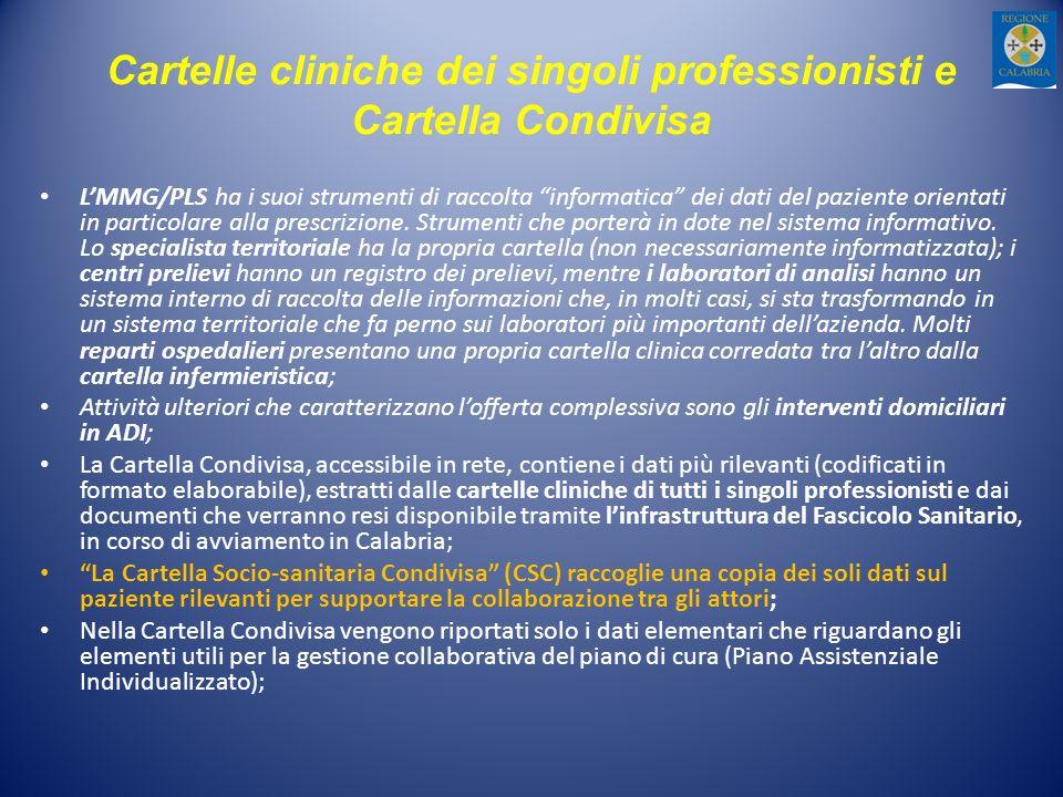 Cartelle cliniche dei singoli professionisti e Cartella Condivisa