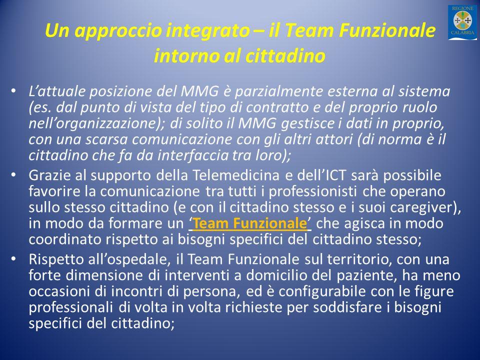Un approccio integrato – il Team Funzionale intorno al cittadino