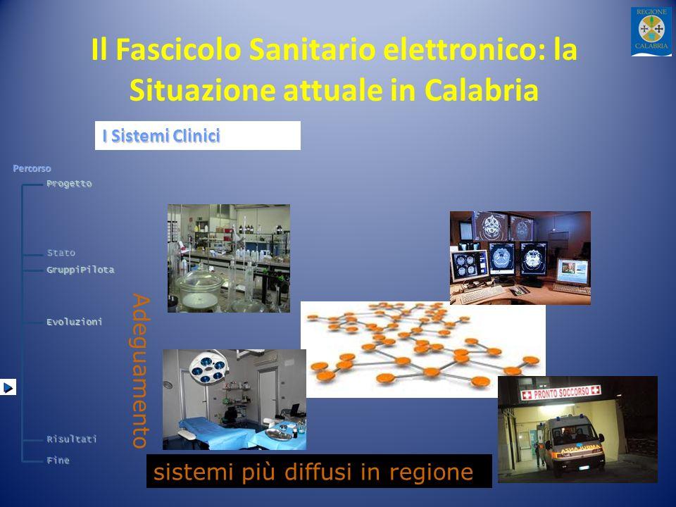 Il Fascicolo Sanitario elettronico: la Situazione attuale in Calabria