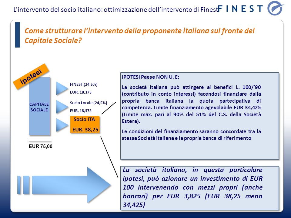 L'intervento del socio italiano: ottimizzazione dell'intervento di Finest