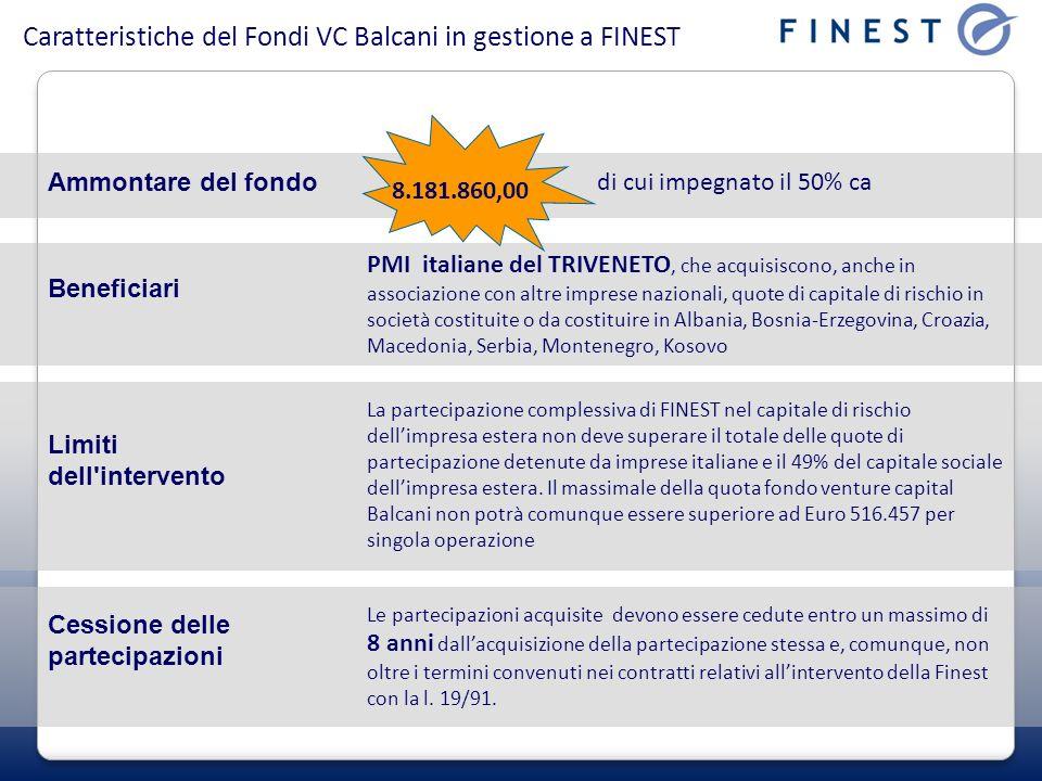 Caratteristiche del Fondi VC Balcani in gestione a FINEST