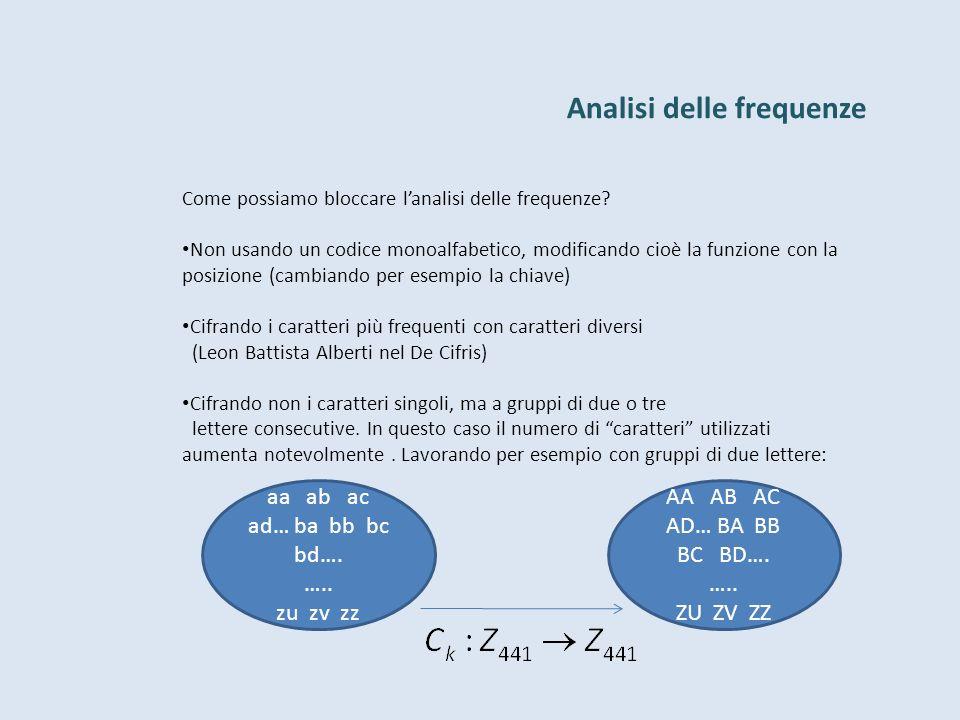 Crittografia e numeri primi ppt scaricare - Due caratteri diversi ...