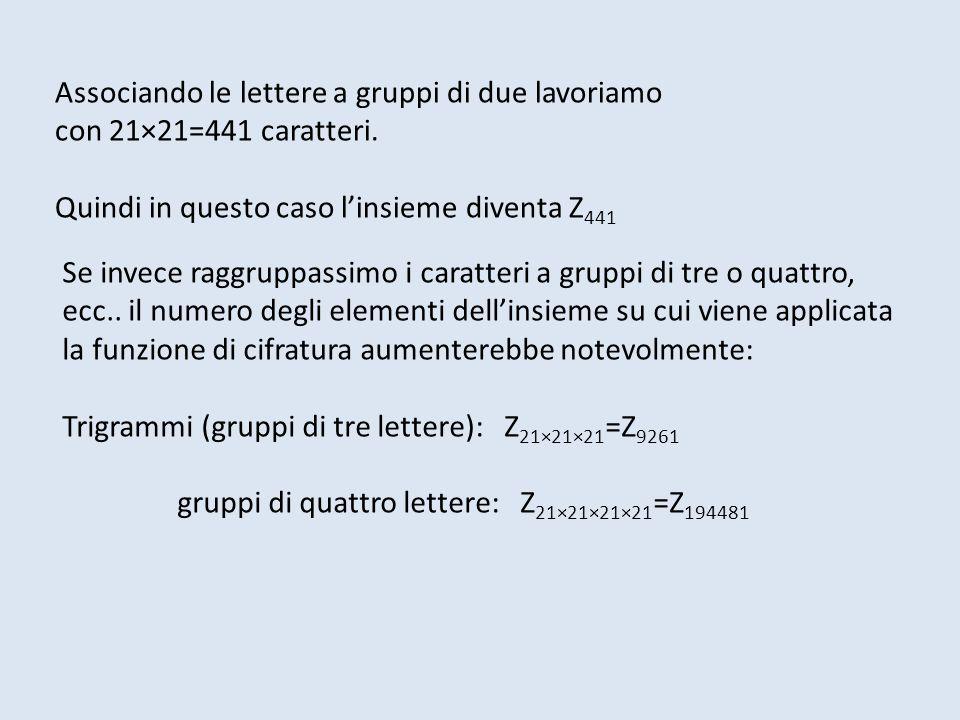 Associando le lettere a gruppi di due lavoriamo