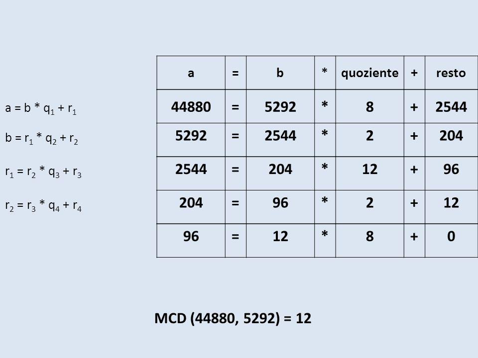 a = b. * quoziente. + resto. 44880. = 5292. * 8. + 2544. a = b * q1 + r1. 5292. = 2544.
