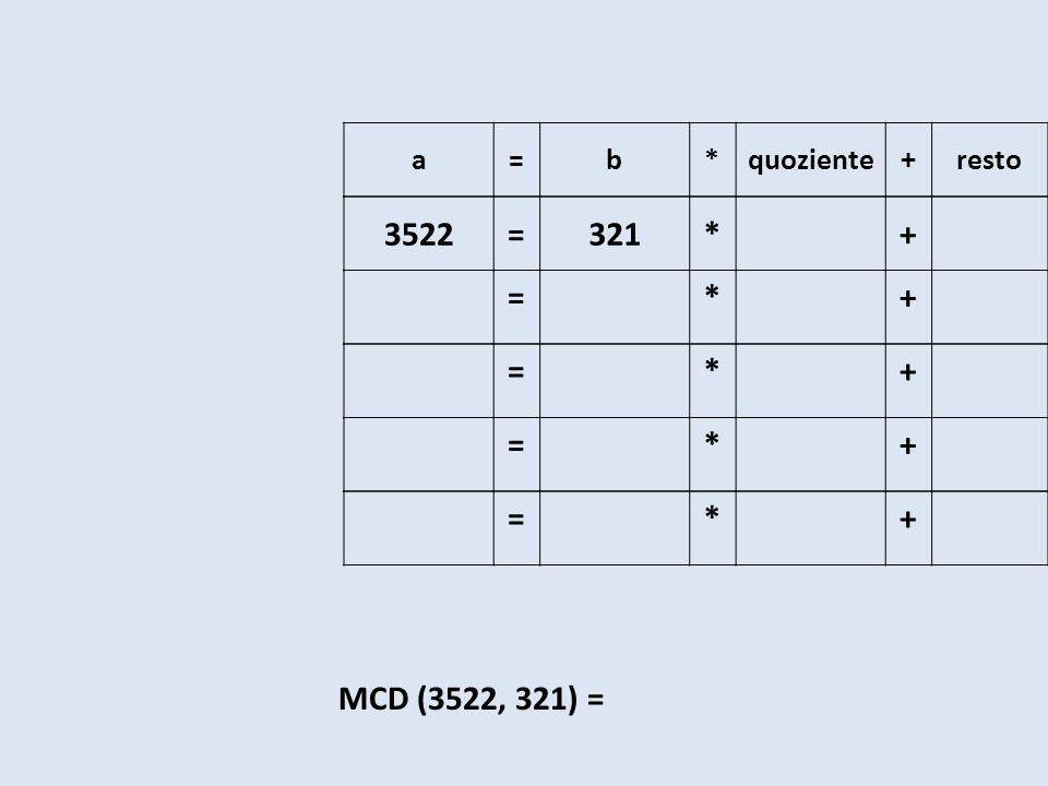 3522 = 321 * + = * + = * + = * + = * + MCD (3522, 321) = a = b *