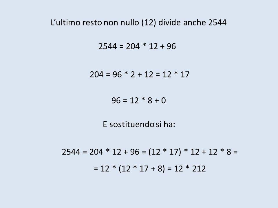L'ultimo resto non nullo (12) divide anche 2544