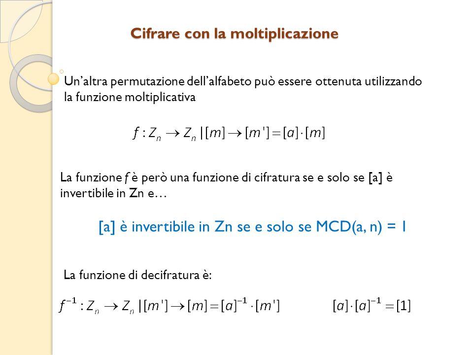Cifrare con la moltiplicazione