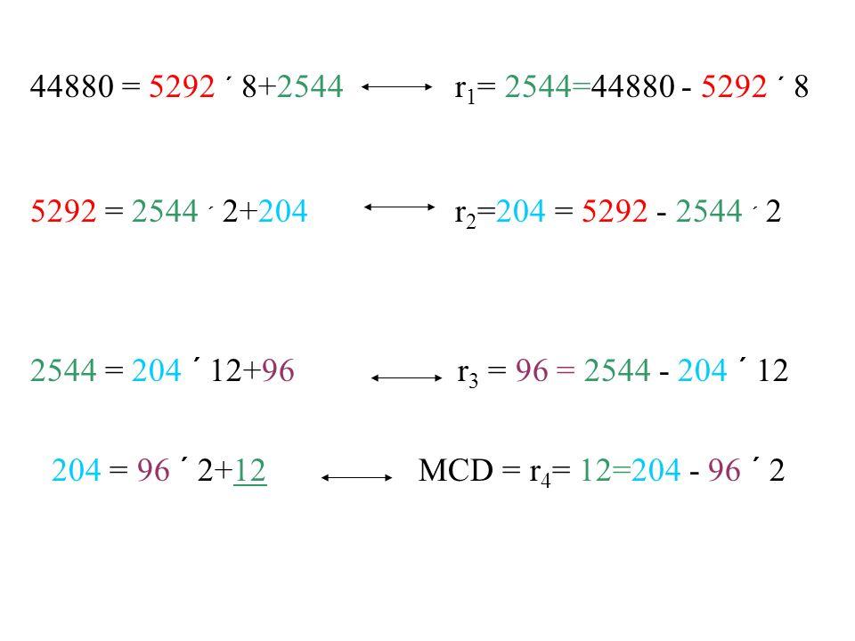 44880 = 5292 ´ 8+2544 r1= 2544=44880 - 5292 ´ 8 5292 = 2544 ´ 2+204 r2=204 = 5292 - 2544 ´ 2.