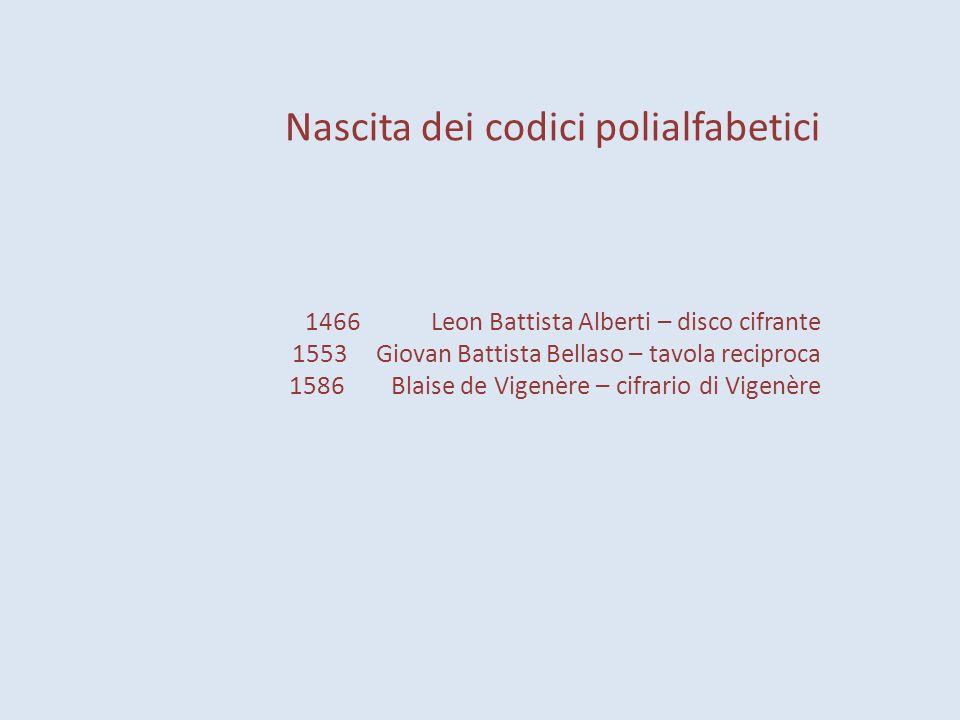 Nascita dei codici polialfabetici