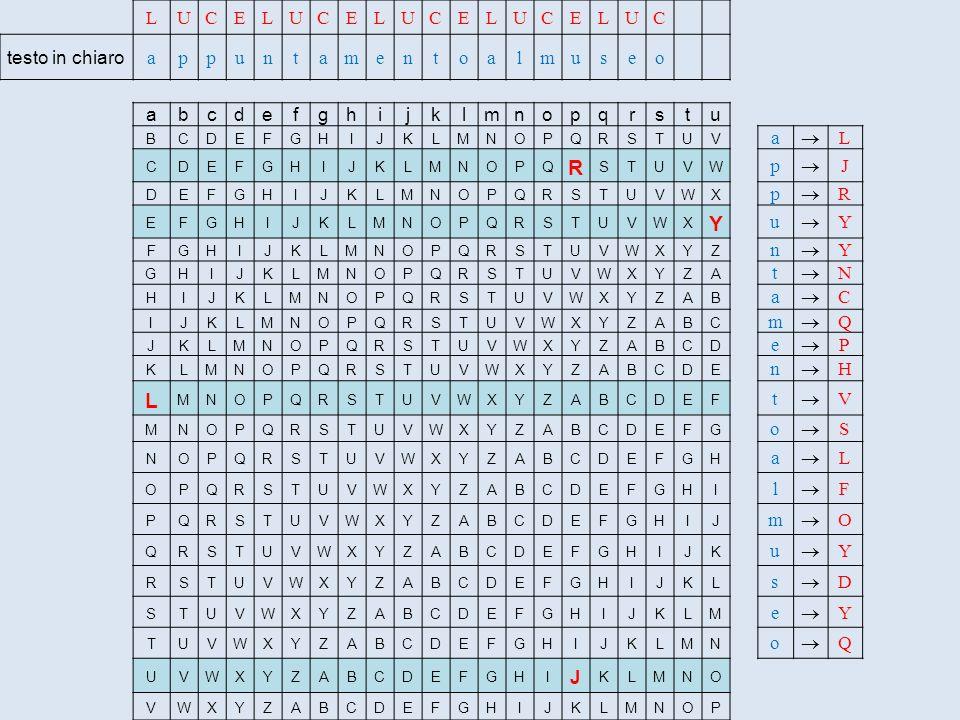 y L U C E testo in chiaro a p u n t m e o l s b c d f g h i j k q r v