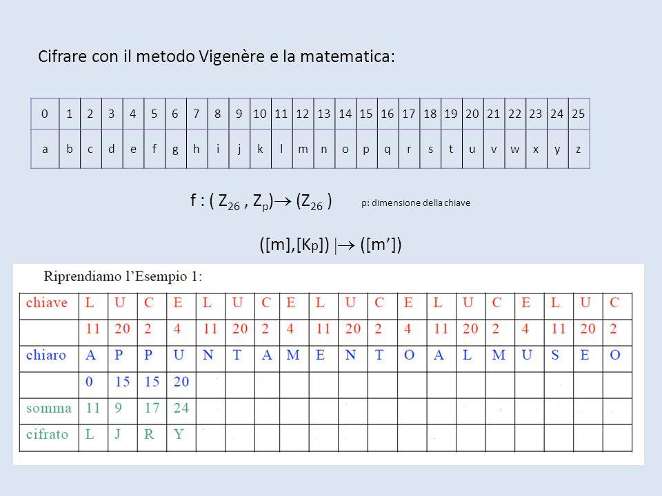 f : ( Z26 , Zp) (Z26 ) p: dimensione della chiave