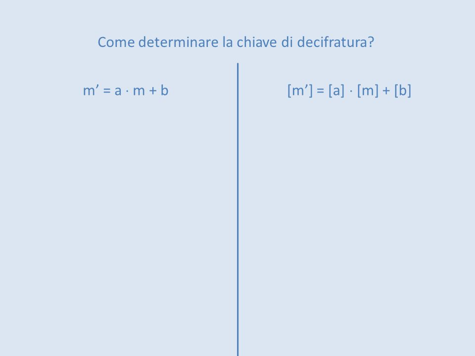 Come determinare la chiave di decifratura