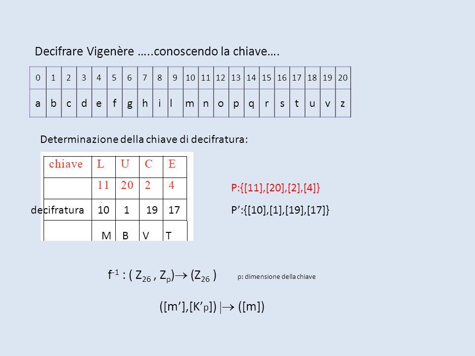 f-1 : ( Z26 , Zp) (Z26 ) p: dimensione della chiave