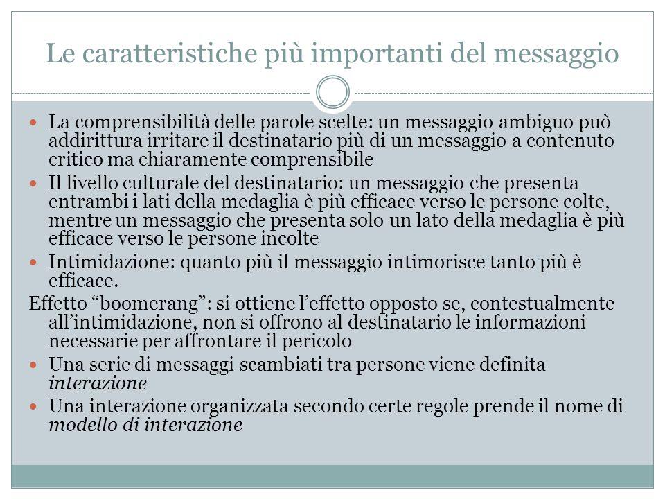 Le caratteristiche più importanti del messaggio