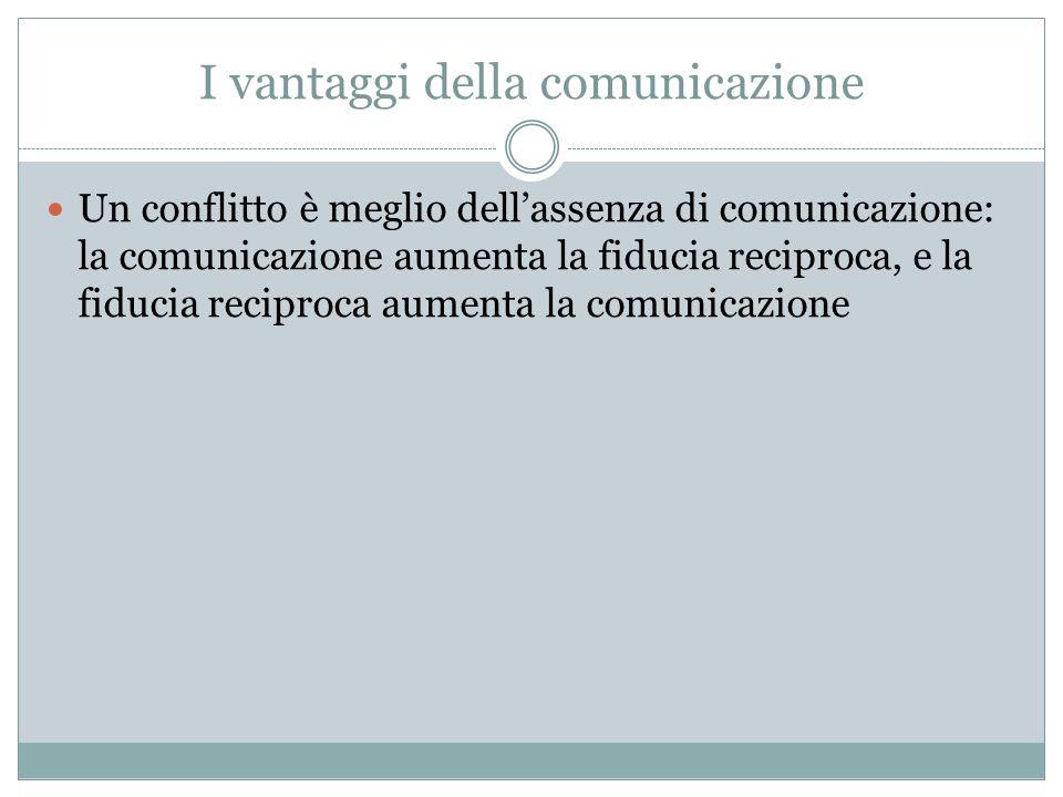 I vantaggi della comunicazione