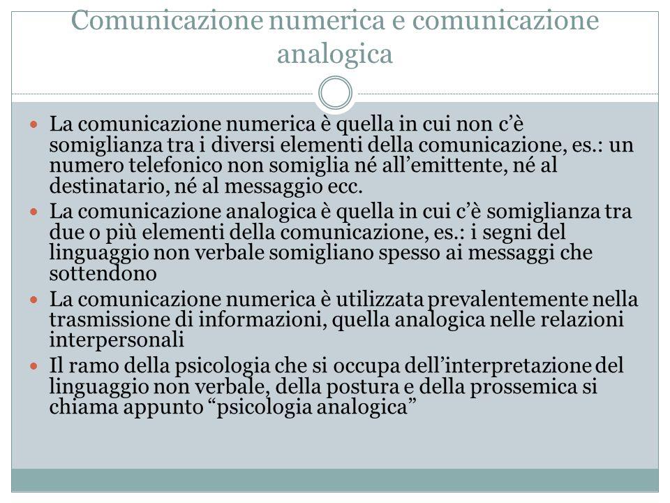 Comunicazione numerica e comunicazione analogica