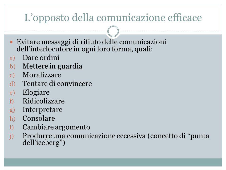 L'opposto della comunicazione efficace
