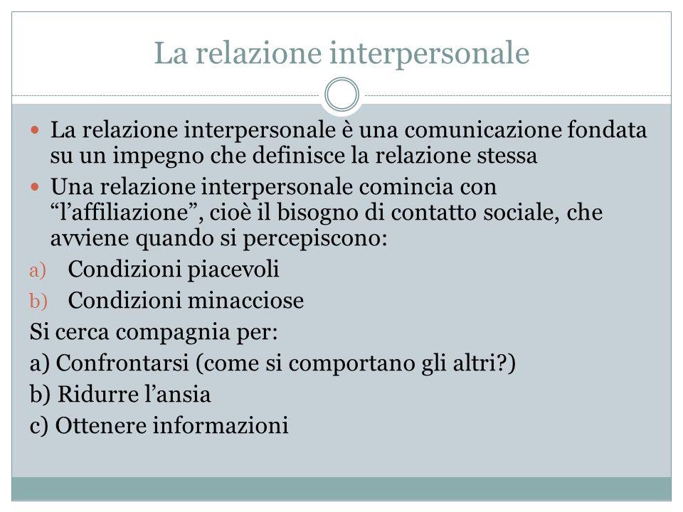La relazione interpersonale
