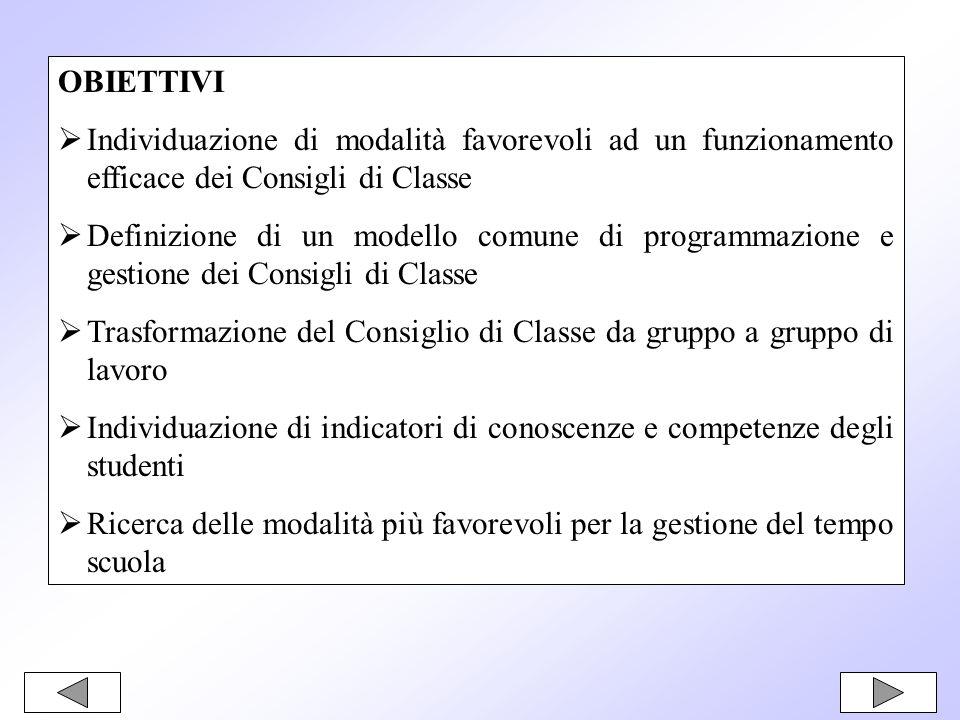 OBIETTIVI Individuazione di modalità favorevoli ad un funzionamento efficace dei Consigli di Classe.