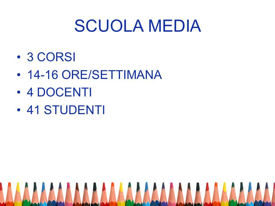 SCUOLA MEDIA 3 CORSI 14-16 ORE/SETTIMANA 4 DOCENTI 41 STUDENTI