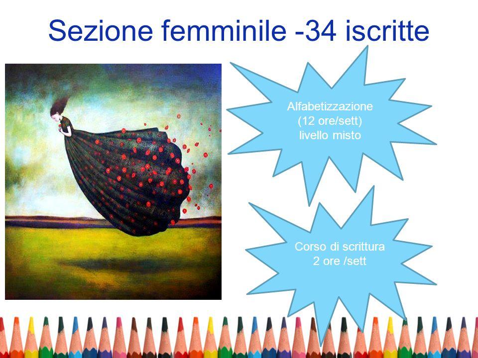Sezione femminile -34 iscritte