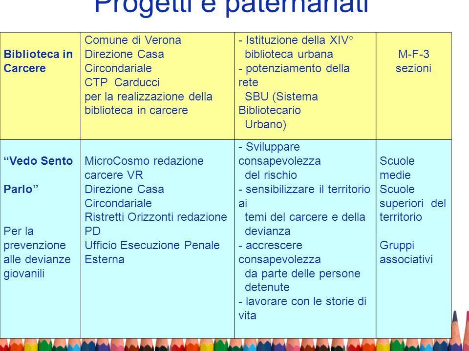 Progetti e paternariati