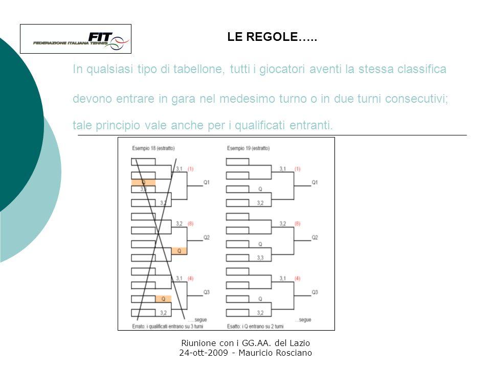 Riunione con i GG.AA. del Lazio 24-ott-2009 - Mauricio Rosciano