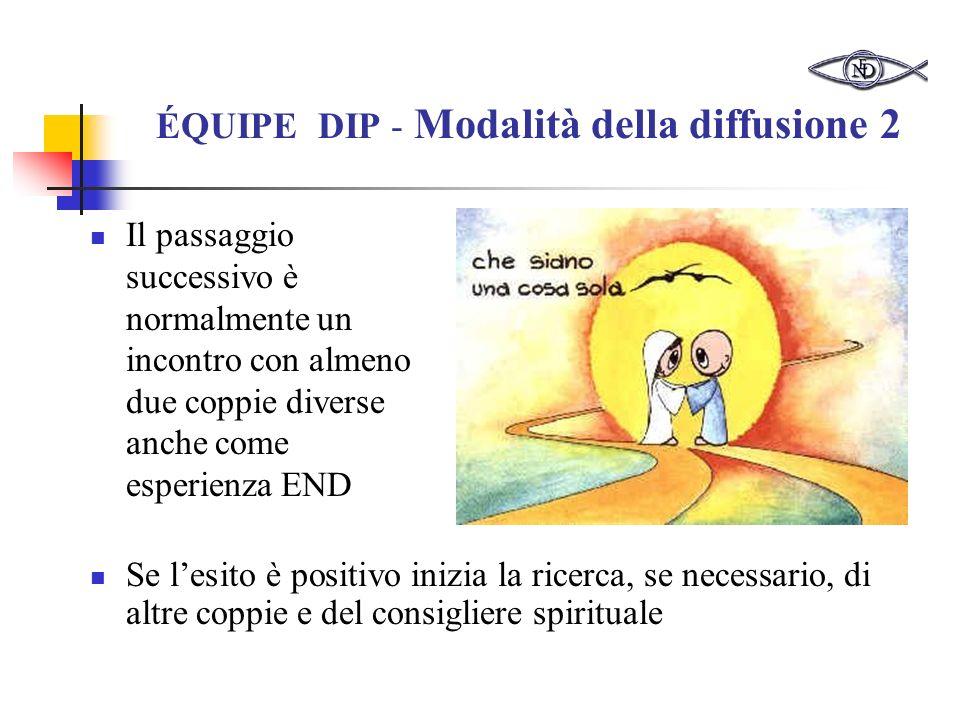 ÉQUIPE DIP - Modalità della diffusione 2
