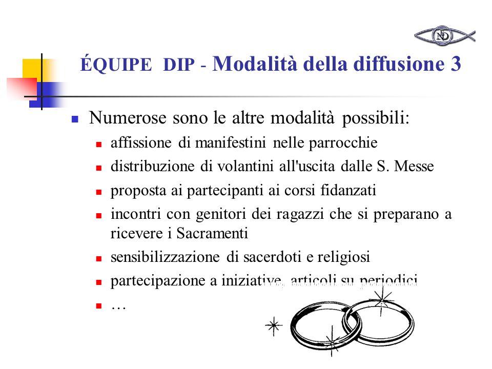 ÉQUIPE DIP - Modalità della diffusione 3