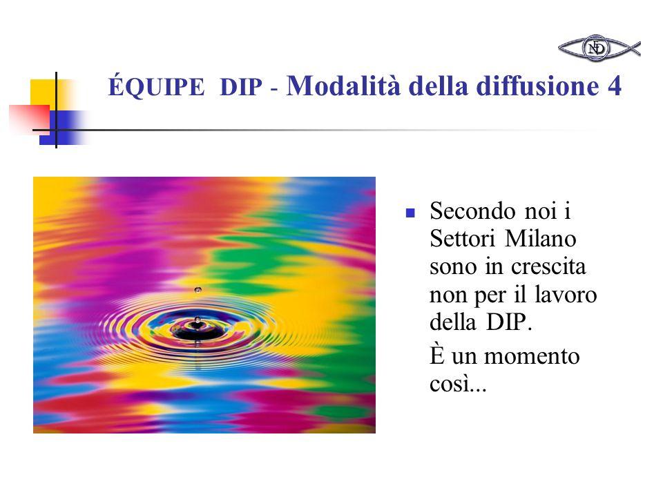 ÉQUIPE DIP - Modalità della diffusione 4