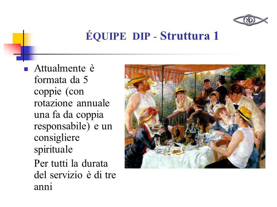 ÉQUIPE DIP - Struttura 1 Attualmente è formata da 5 coppie (con rotazione annuale una fa da coppia responsabile) e un consigliere spirituale.