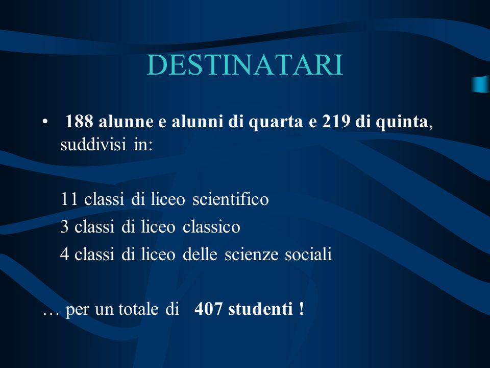 DESTINATARI 188 alunne e alunni di quarta e 219 di quinta, suddivisi in: 11 classi di liceo scientifico.