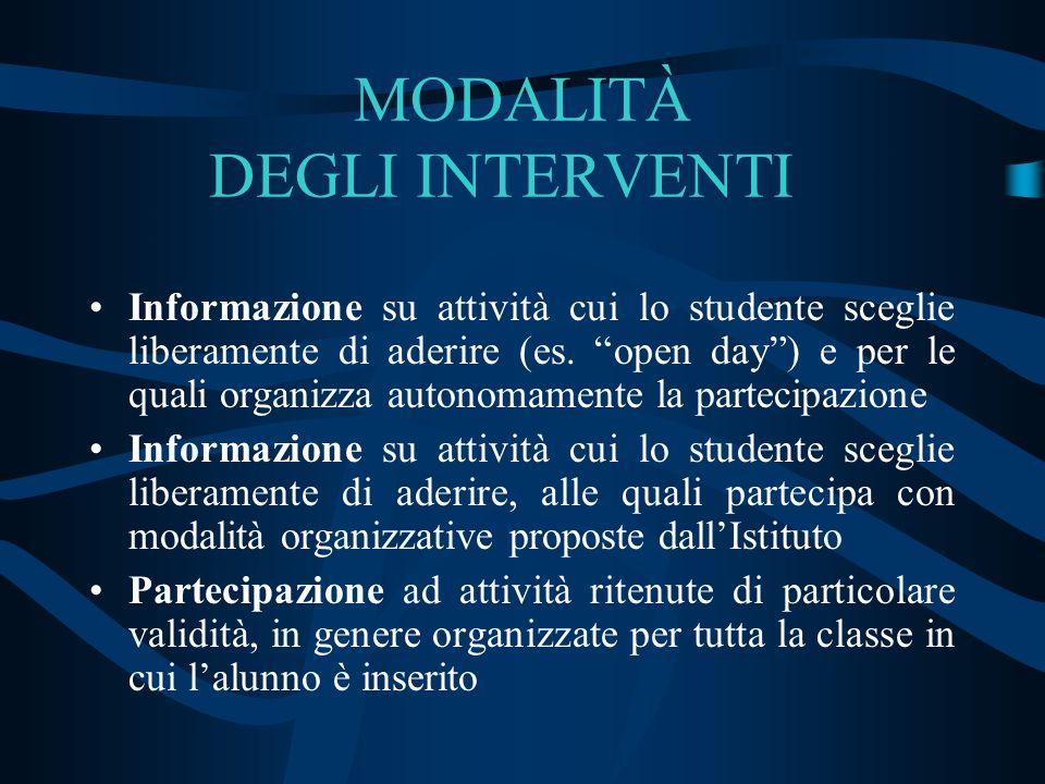 MODALITÀ DEGLI INTERVENTI