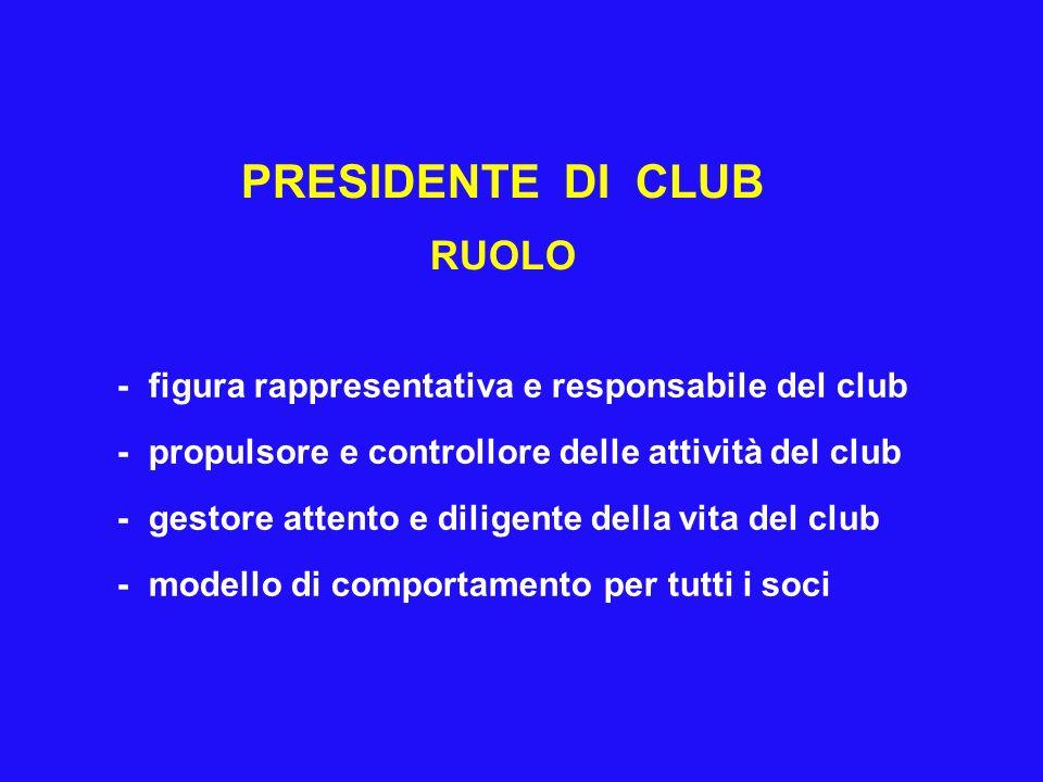PRESIDENTE DI CLUB RUOLO