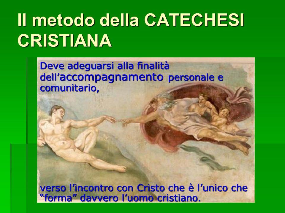 Il metodo della CATECHESI CRISTIANA
