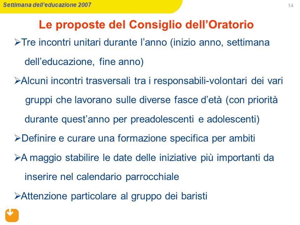 Le proposte del Consiglio dell'Oratorio