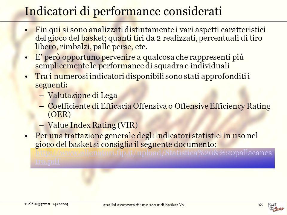 Indicatori di performance considerati