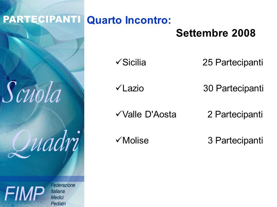 Quarto Incontro: Settembre 2008 PARTECIPANTI Sicilia 25 Partecipanti