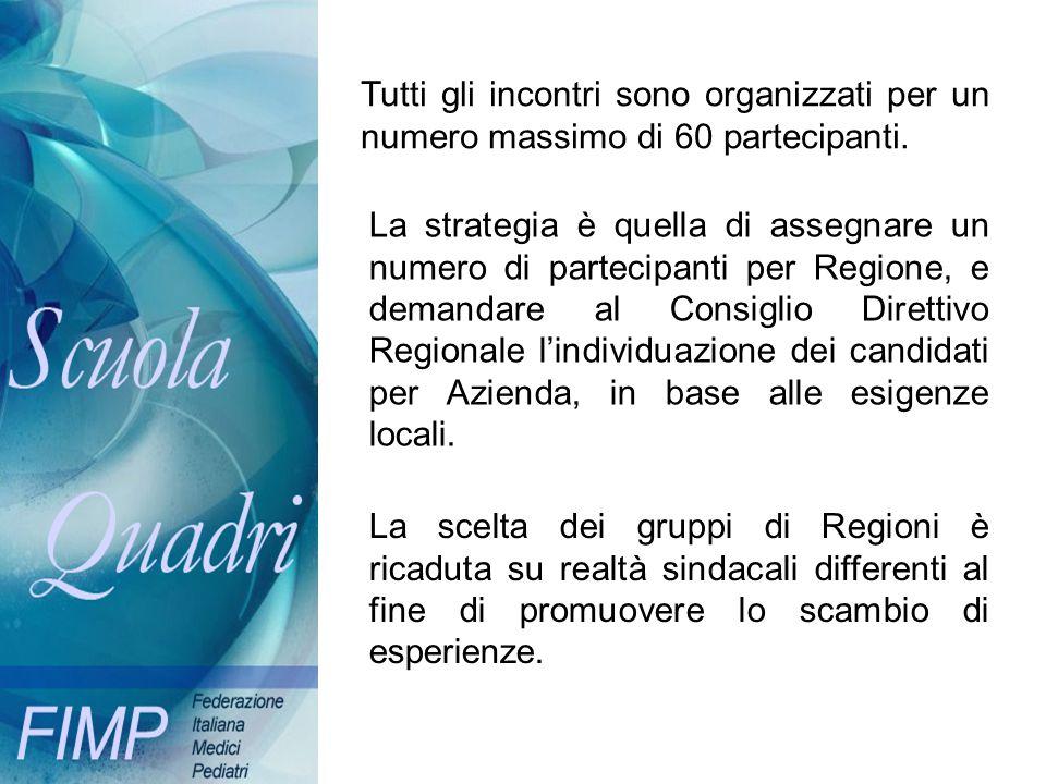 Tutti gli incontri sono organizzati per un numero massimo di 60 partecipanti.