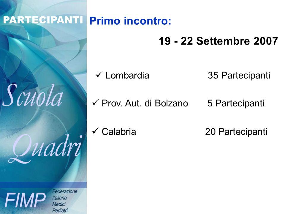 Lombardia 35 Partecipanti
