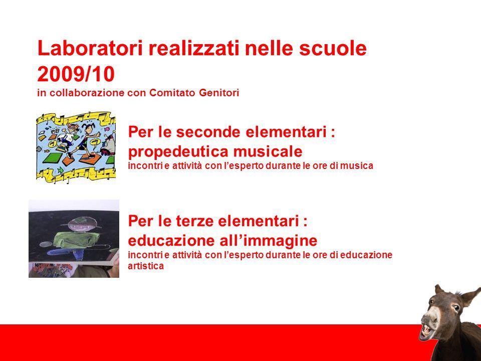 Laboratori realizzati nelle scuole 2009/10 in collaborazione con Comitato Genitori