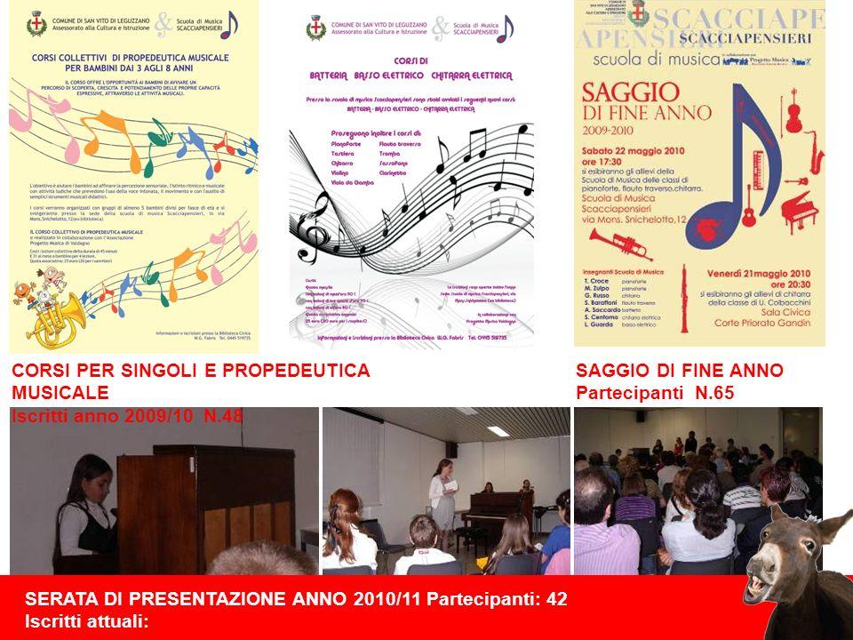 CORSI PER SINGOLI E PROPEDEUTICA MUSICALE