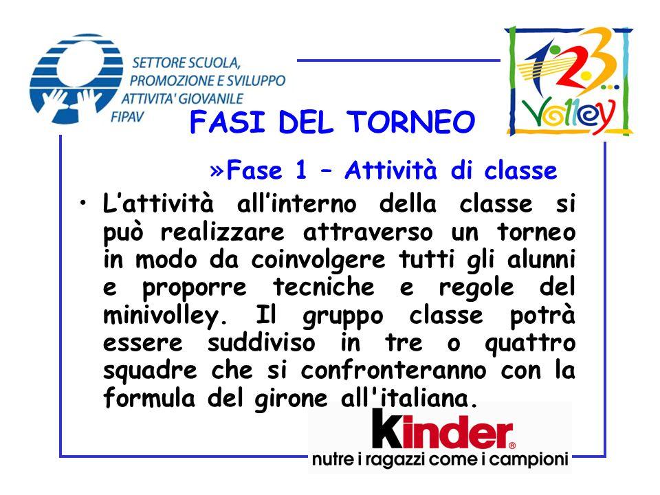 FASI DEL TORNEO Fase 1 – Attività di classe