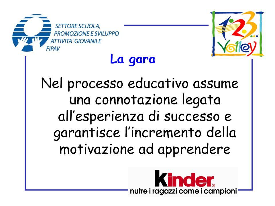 La gara Nel processo educativo assume una connotazione legata all'esperienza di successo e garantisce l'incremento della motivazione ad apprendere.