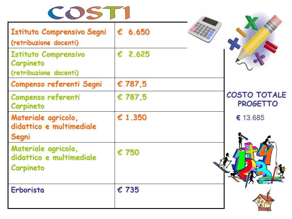 Istituto Comprensivo Segni € 6.650