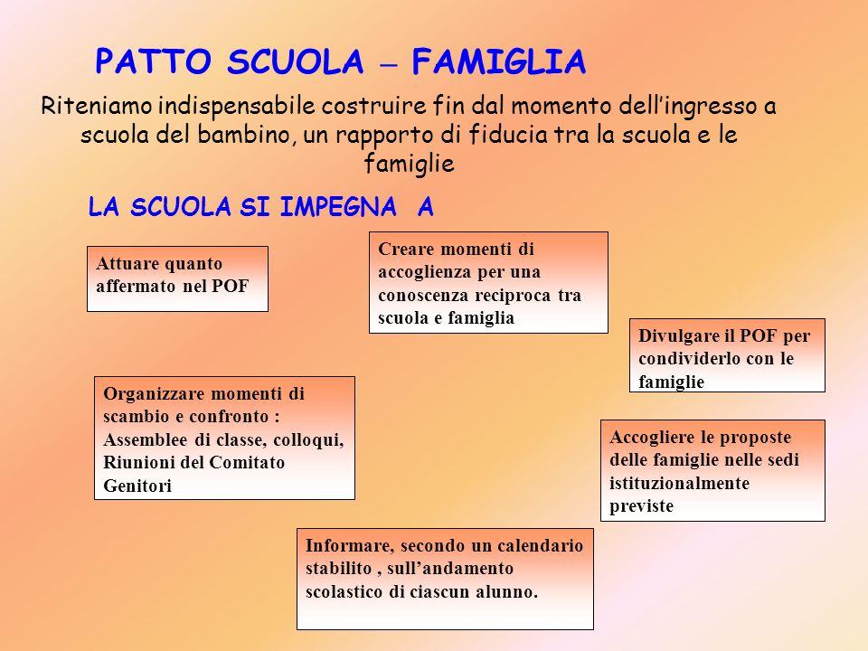 PATTO SCUOLA – FAMIGLIA