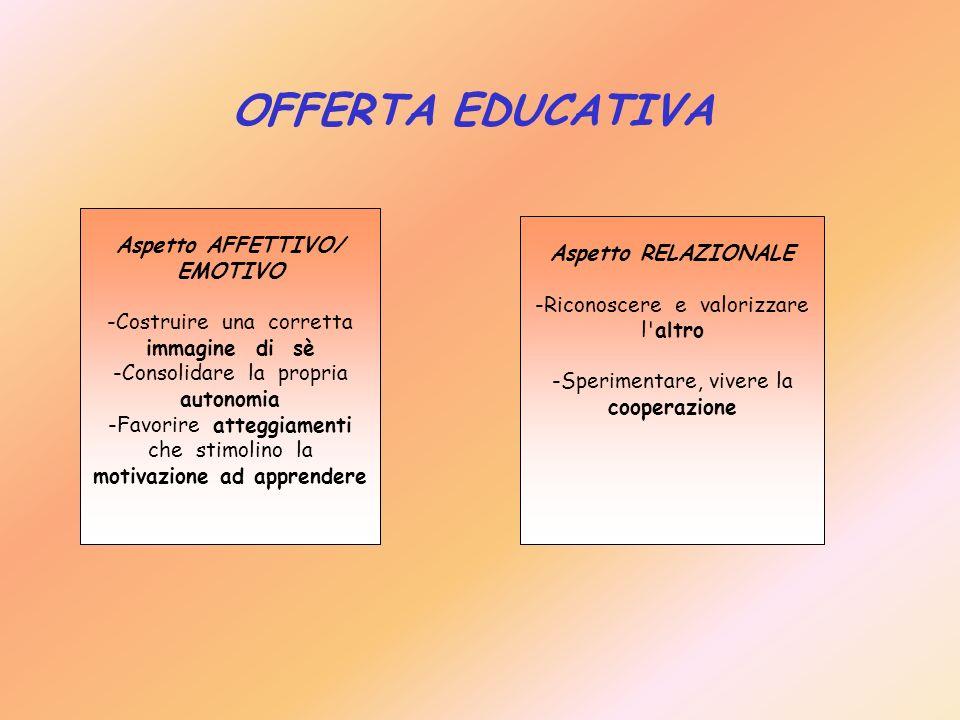 Aspetto AFFETTIVO/ EMOTIVO