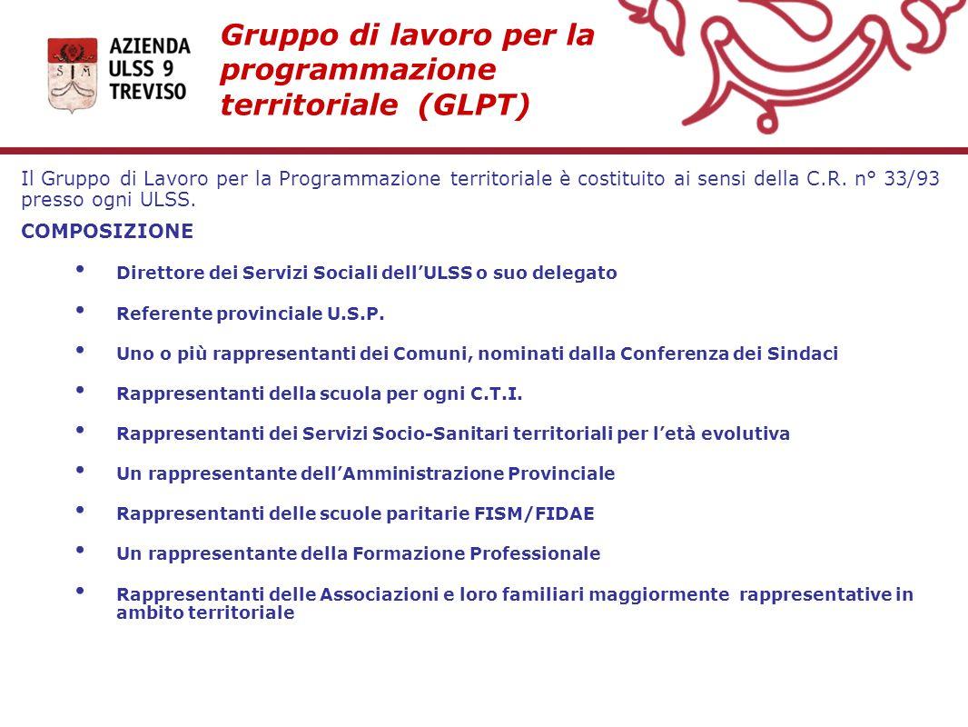 Gruppo di lavoro per la programmazione territoriale (GLPT)