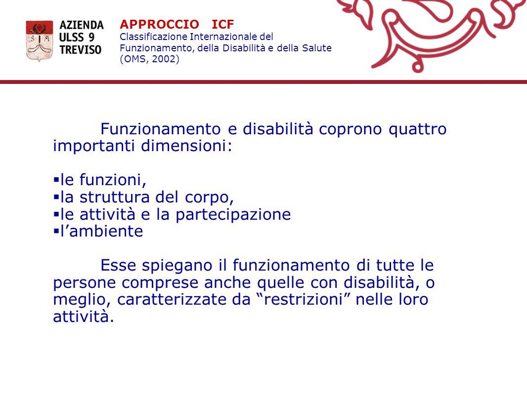 Funzionamento e disabilità coprono quattro importanti dimensioni: