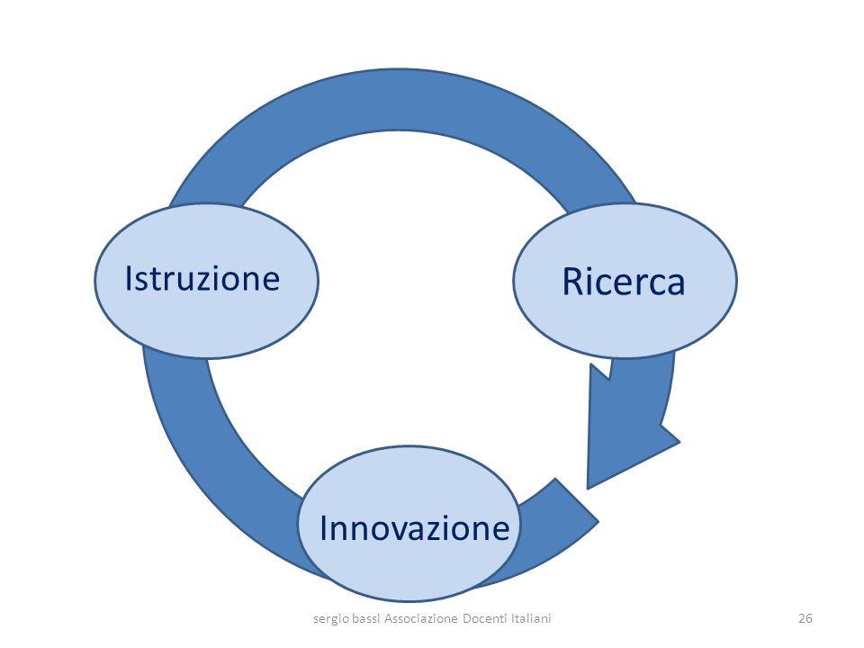sergio bassi Associazione Docenti Italiani